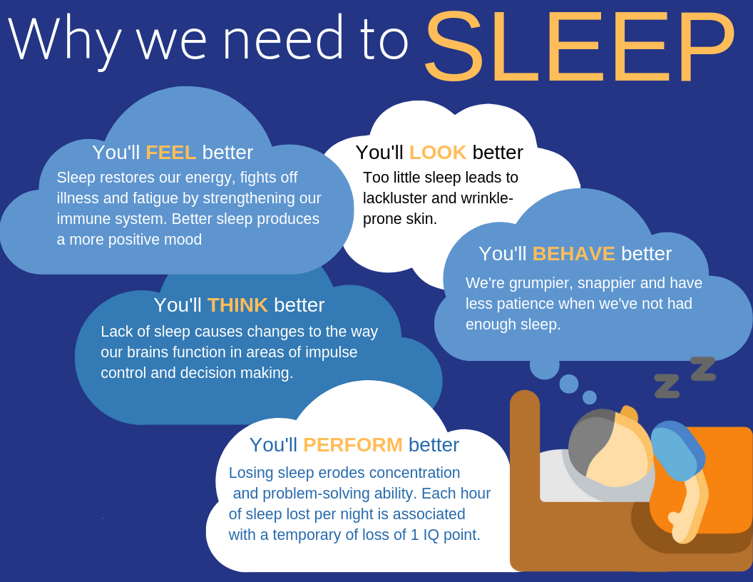 why we need to sleep infographic